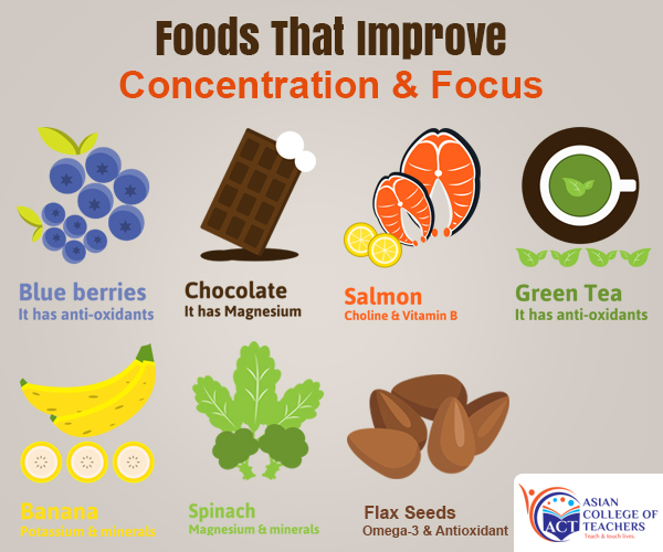 Food for concentration and focus